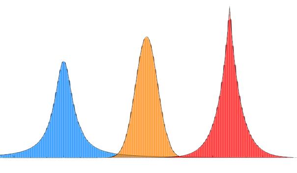 RandLib. Библиотека вероятностных распределений на C++17 - 1