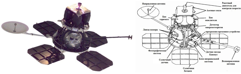 История исследования Луны автоматическими аппаратами — часть 1 - 20