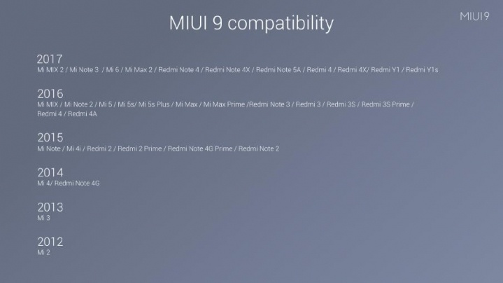 MIUI 9 станет доступна уже через несколько дней