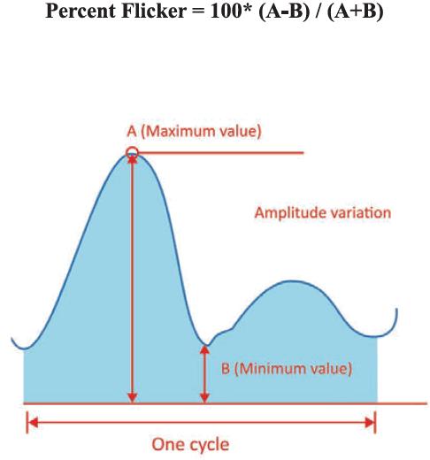 Бюджетный спектрометр-пульсметр Uprtek MF250N - 16