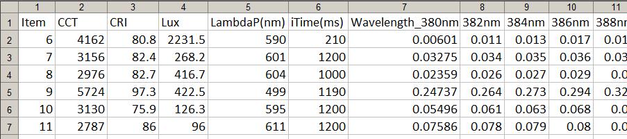 Бюджетный спектрометр-пульсметр Uprtek MF250N - 22