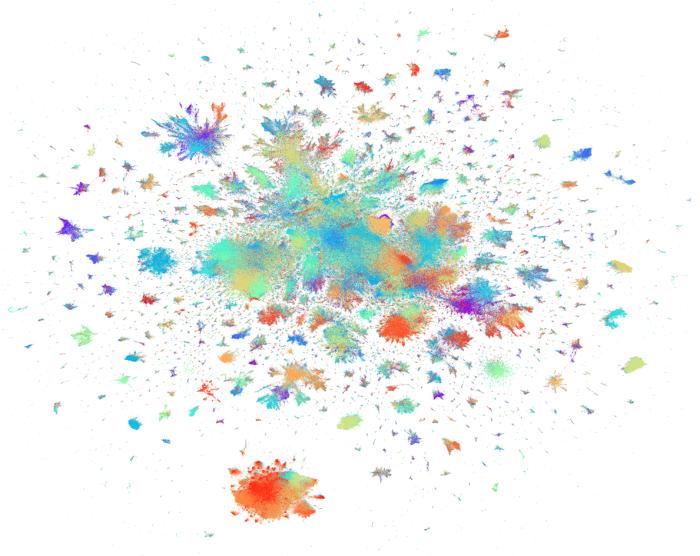 Barnes-Hut t-SNE и LargeVis: визуализация больших объёмов данных - 1