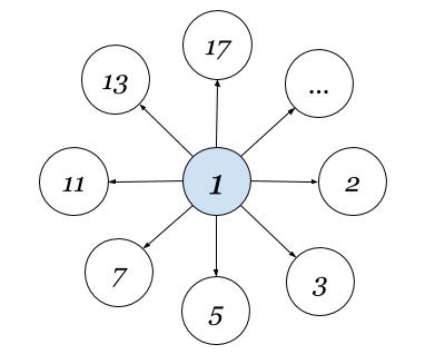 Геометрия данных 6. Физика и математика - 1