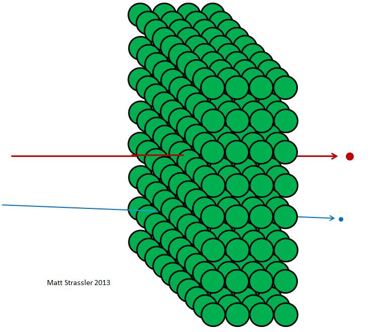 Ядра атомов: в самом сердце материи - 4