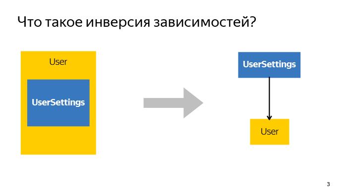 Инверсия зависимостей в мире фронтенда. Лекция Яндекса - 1