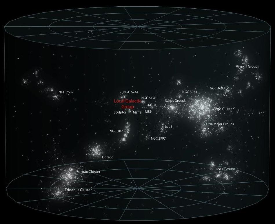 Спросите Итана: если Вселенная расширяется, почему не расширяемся мы? - 8