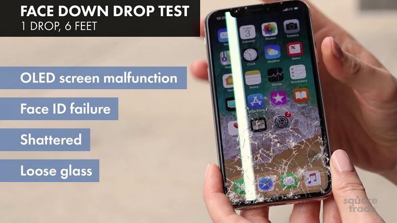 Страховщики SquareTrade очень высоко оценили риск повреждений iPhone X