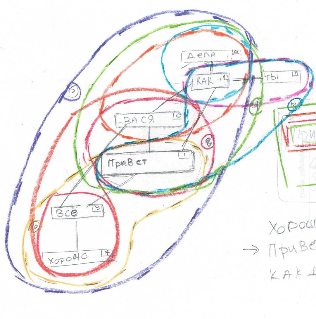 Теоретическая Нейробиология. Часть вторая. Сингулярность? - 2