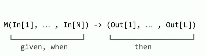 Пишем действительно тестируемый код - 4