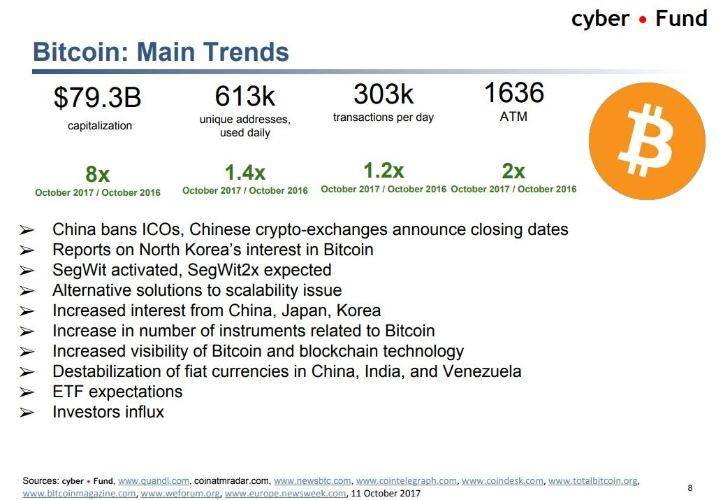 Биткоин vs банкинг, тренды криптоиндустрии и ICO-пузырь. О чем говорили на блокчейн-конференции в Киеве - 10