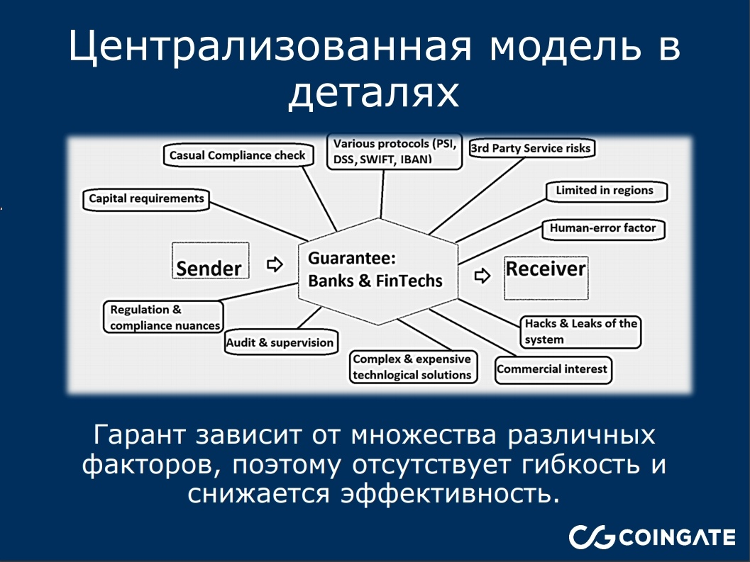 Биткоин vs банкинг, тренды криптоиндустрии и ICO-пузырь. О чем говорили на блокчейн-конференции в Киеве - 4