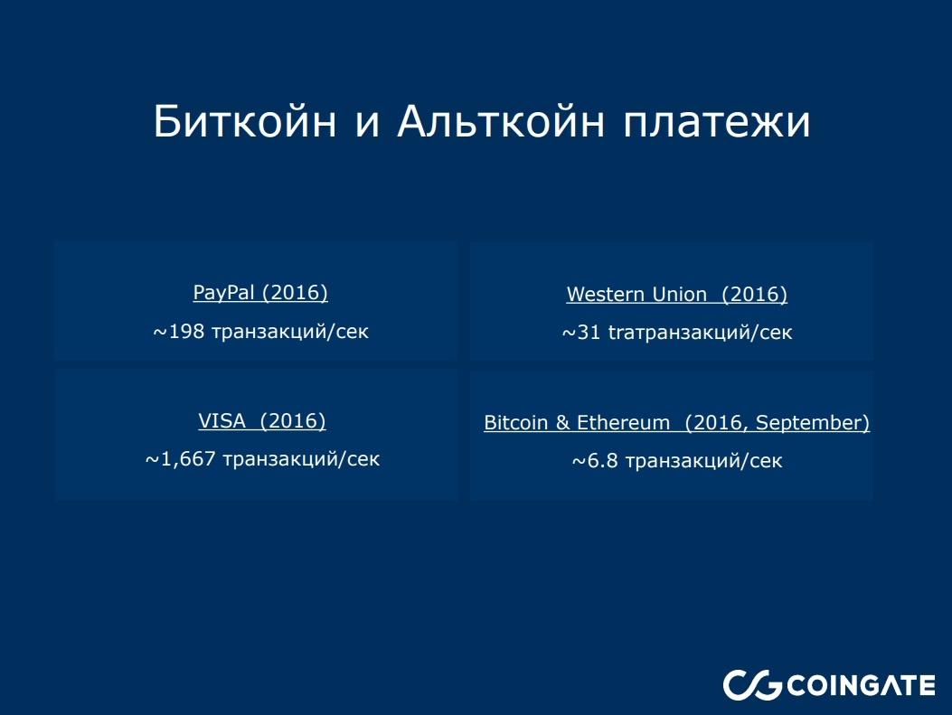 Биткоин vs банкинг, тренды криптоиндустрии и ICO-пузырь. О чем говорили на блокчейн-конференции в Киеве - 5