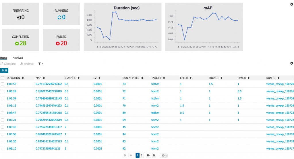 Обнаружение птиц с помощью Azure ML Workbench - 8