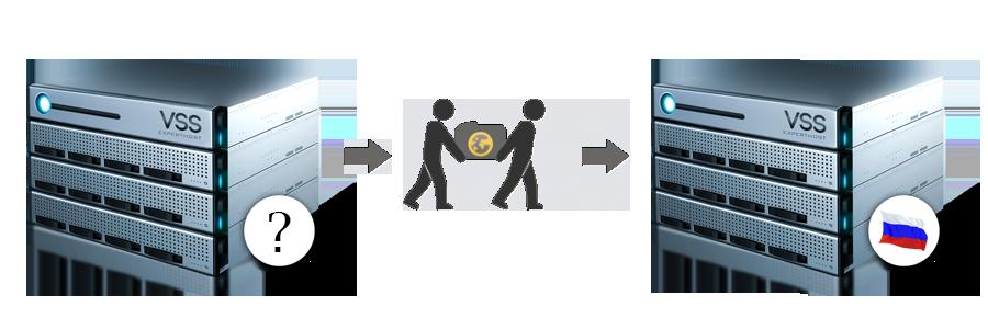 Хранение персональных данных на зарубежном хостинге: если можно, то как? - 5