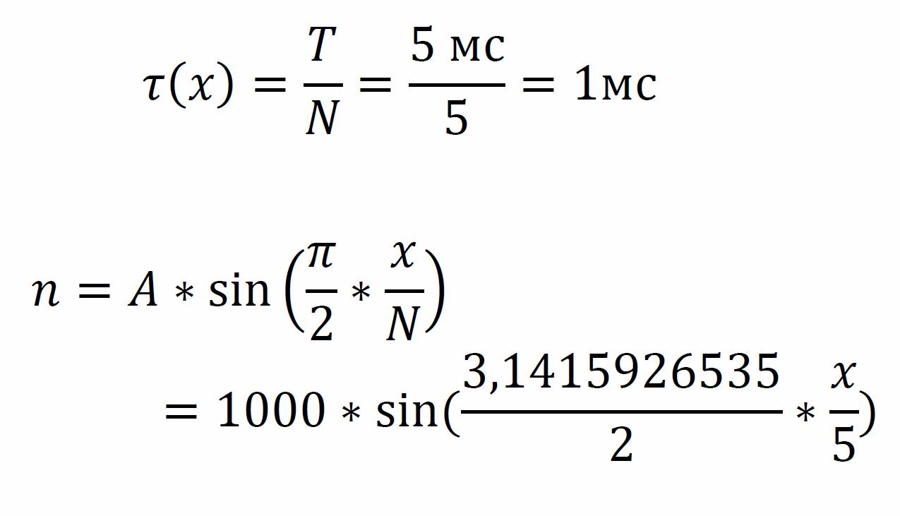 DC-AC инвертор: принцип работы, схемотехника, встроенное ПО - 12