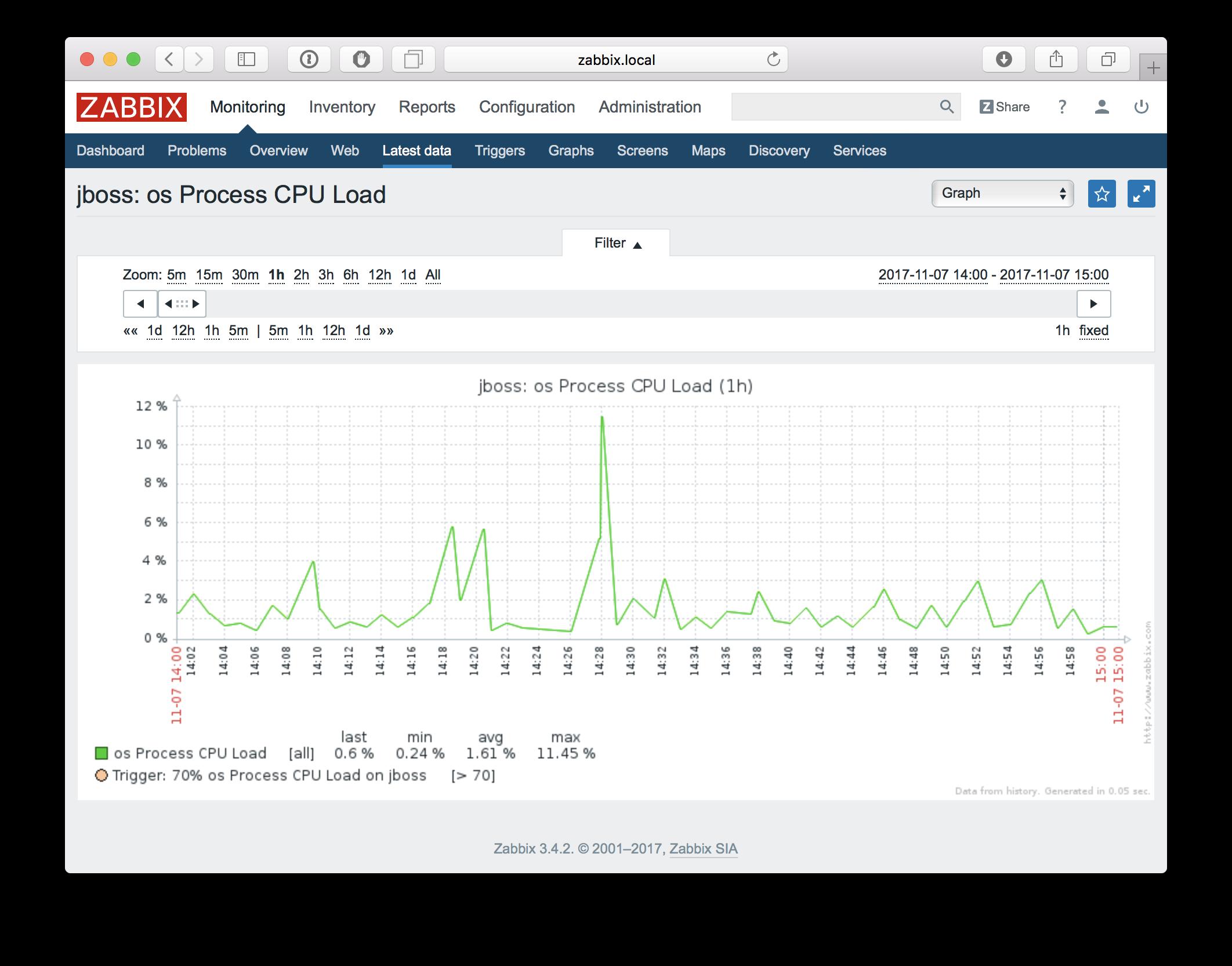 Новые возможности мониторинга Java приложений в Zabbix 3.4 - 11