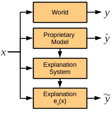 Подотчётность ИИ: роль объяснительной записки - 1