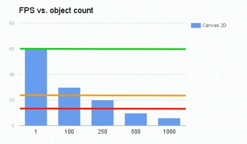 Оптимизация скорости визуализации веб-страниц - 12