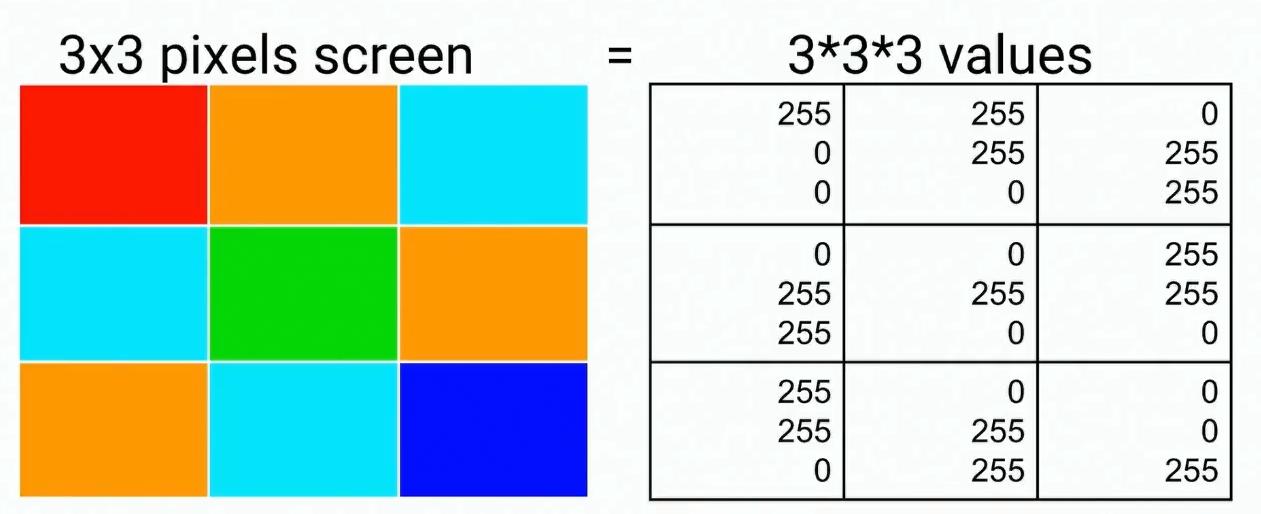 Оптимизация скорости визуализации веб-страниц - 8