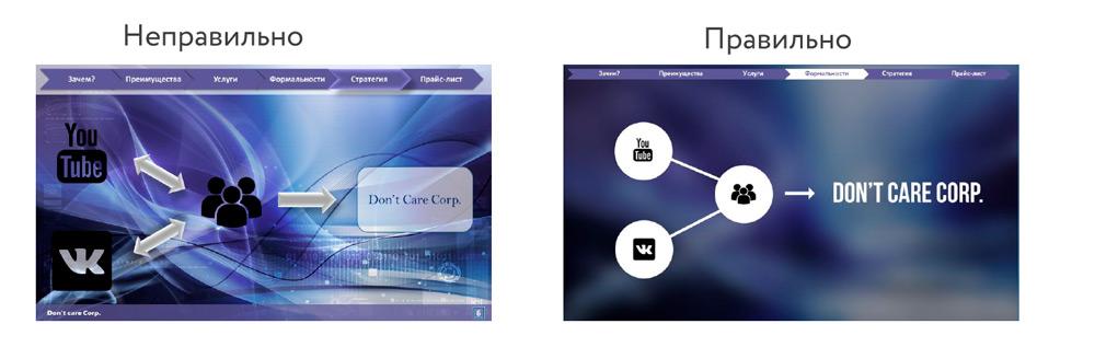 Пример иконок для создания презентаций