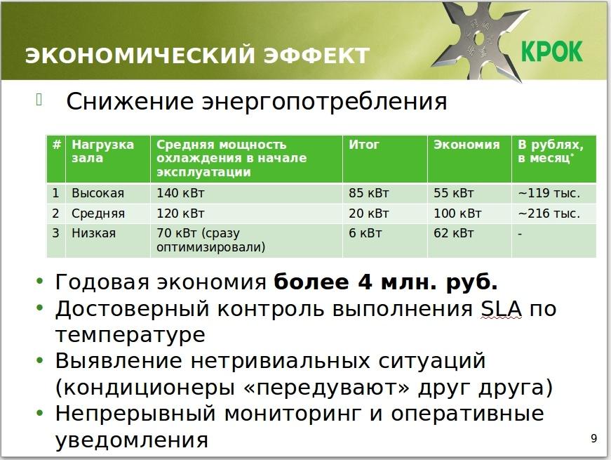 Жизнь людей должна улучшаться. Главные выводы московского слёта IoT-производителей - 5
