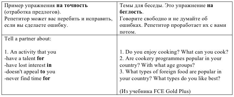 Проблемы при изучении английского и способы их решения - 1