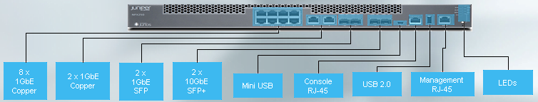 Новые маршрутизаторы Juniper MX Series - 4