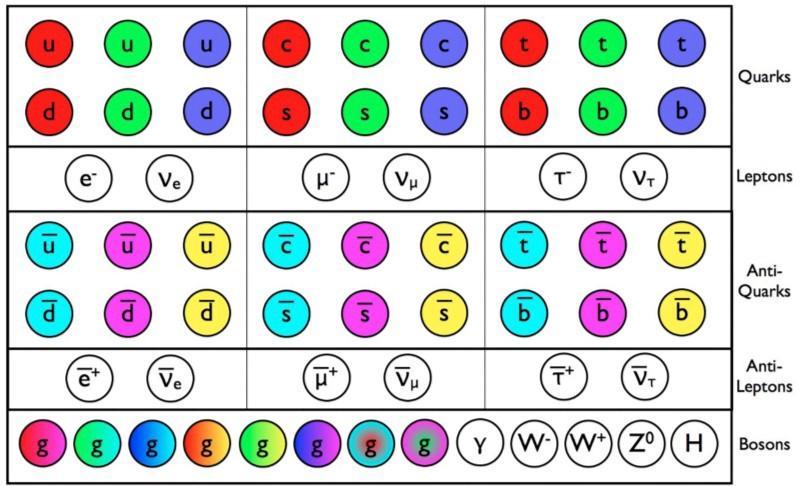 Спросите Итана: в чём разница между фермионами и бозонами? - 2