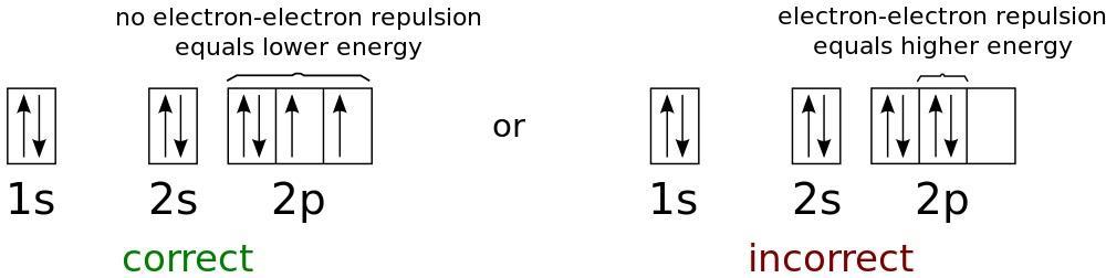 Спросите Итана: в чём разница между фермионами и бозонами? - 5