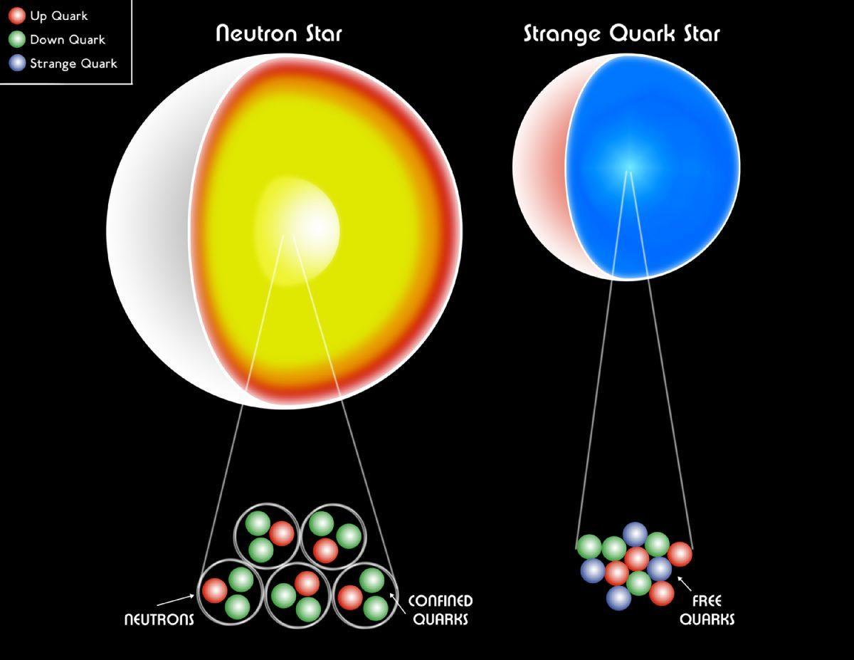 Спросите Итана: в чём разница между фермионами и бозонами? - 9