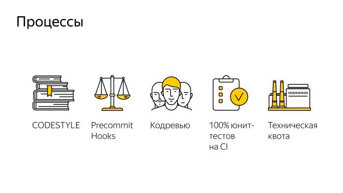 Как мы контролируем качество кода в Браузере для Android. Лекция Яндекса - 2