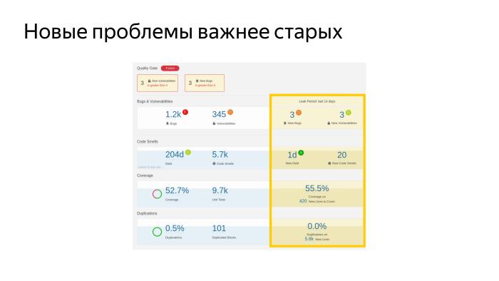 Как мы контролируем качество кода в Браузере для Android. Лекция Яндекса - 4