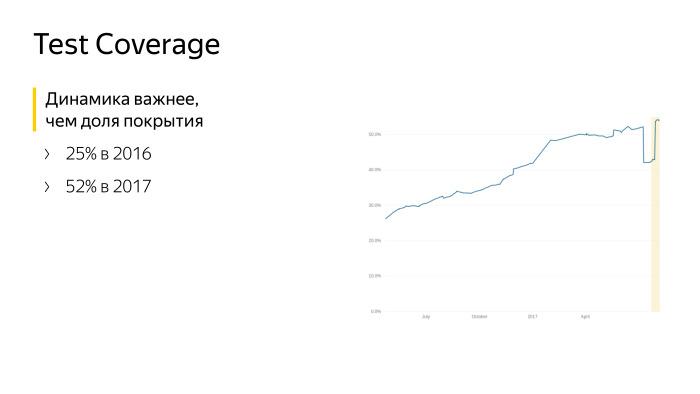 Как мы контролируем качество кода в Браузере для Android. Лекция Яндекса - 7