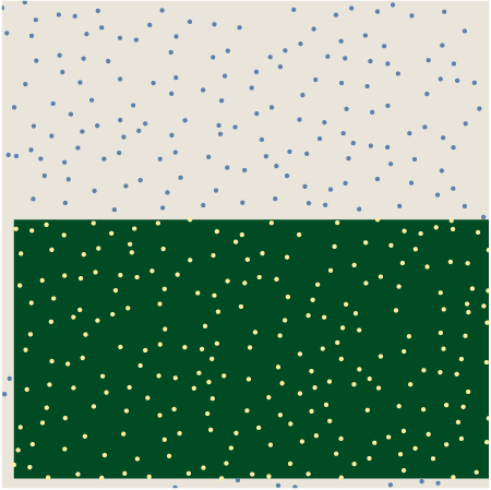 rectangle yielding the largest exact discrepancy for the raindrop pattern