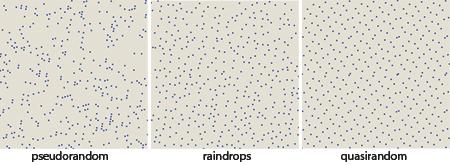 pseudorandom, quasirandom and raindrop patterns