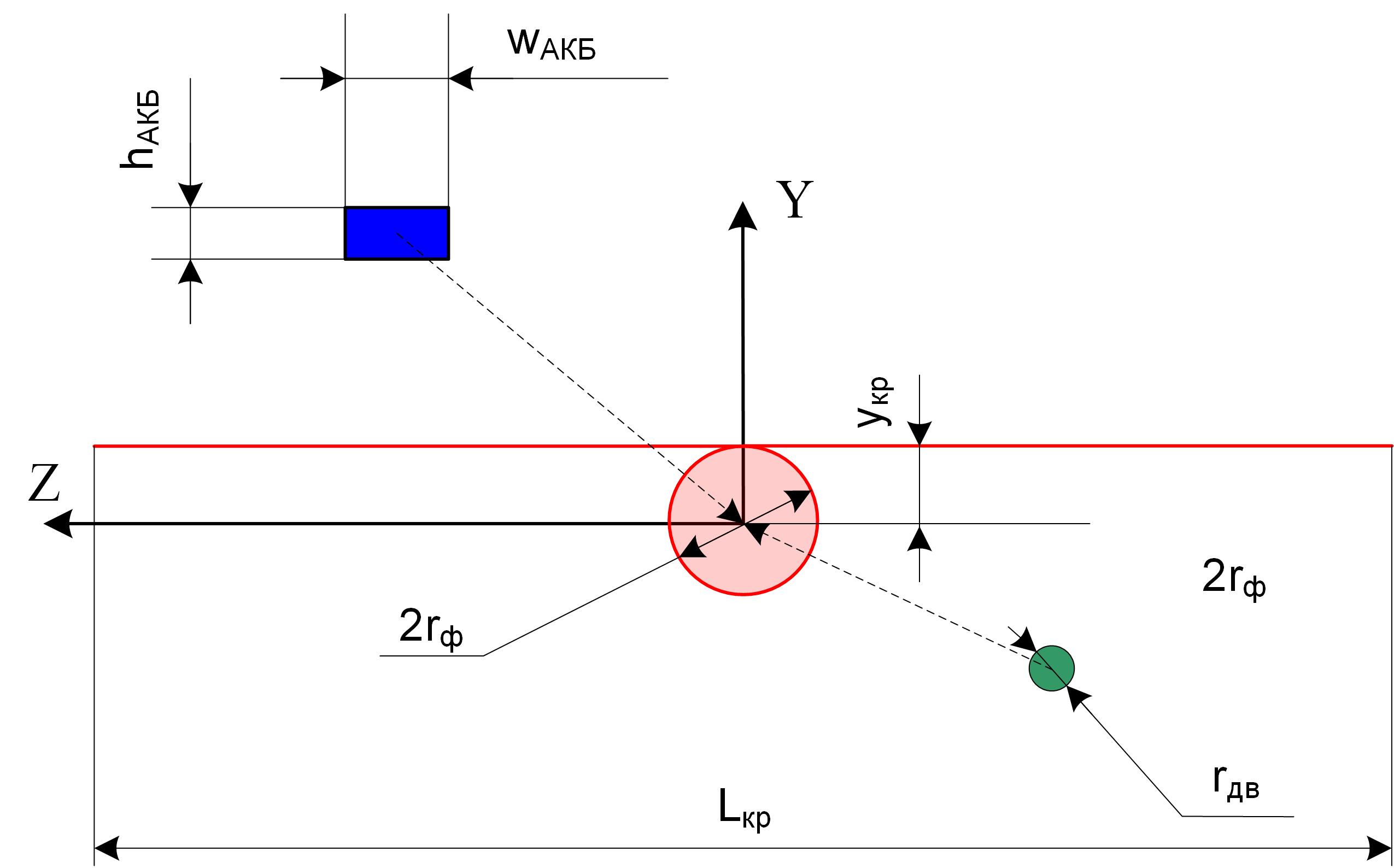 Пилотажный ДПЛА. Часть 2. Простейшая модель движения для выполнения бочки - 40