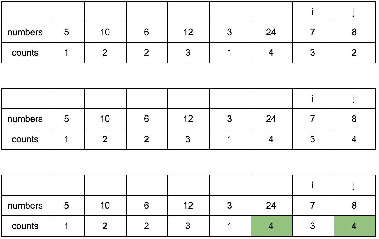 Решаем задачу нахождения длины наибольшей возрастающей подпоследовательности - 16