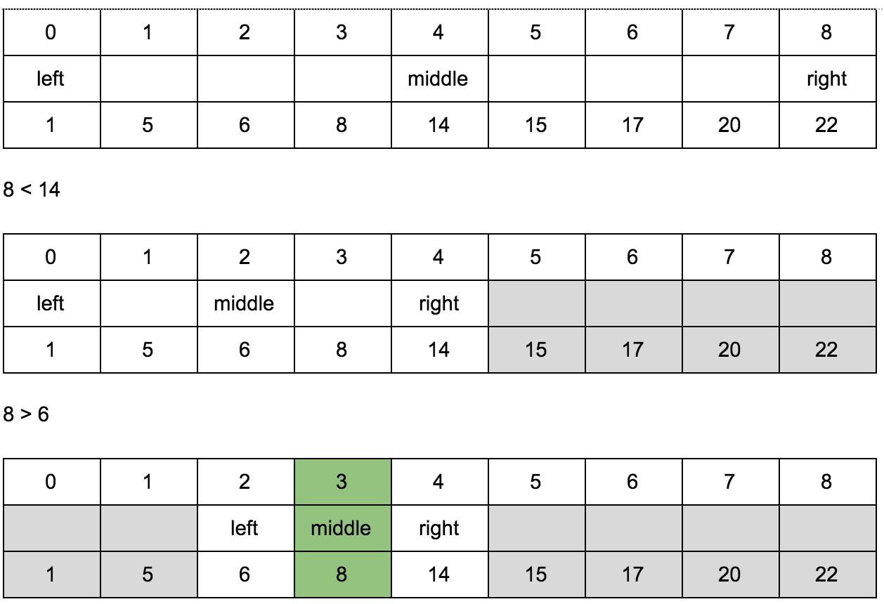 Решаем задачу нахождения длины наибольшей возрастающей подпоследовательности - 19