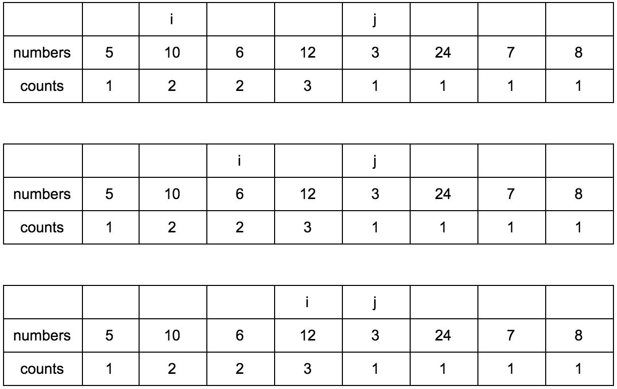 Решаем задачу нахождения длины наибольшей возрастающей подпоследовательности - 9