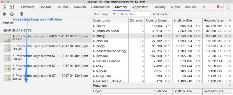 Решение проблем неправильного использования памяти в Node.js - 3