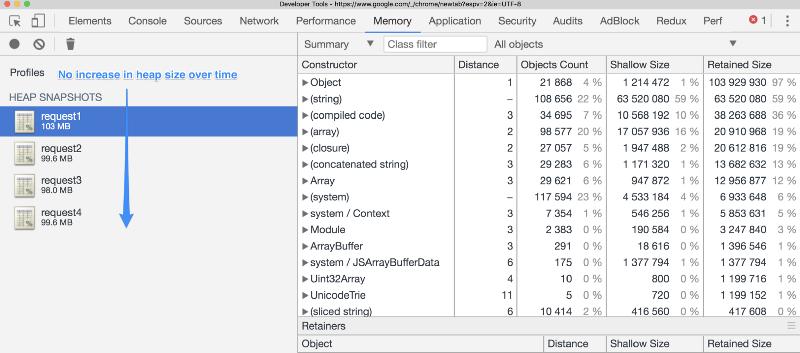 Решение проблем неправильного использования памяти в Node.js - 4
