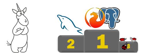 Сравнение качества кода Firebird, MySQL и PostgreSQL - 7
