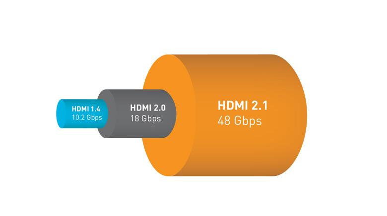 Для подключения по стандарту HDMI 2.1 понадобятся новые кабели