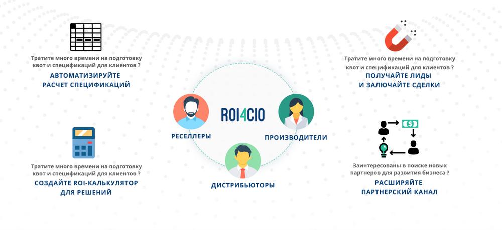 История стартапа ROI4CIO: Можно ли автоматизировать продажи ИТ решений в B2B сфере и не только? - 2