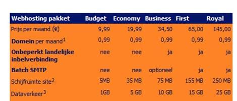 Ностальгии пост. Тайны цен Интернета: почему мегабит может стоить от $0 до $200 или как получить 100 Гбит-с за копейки? - 29