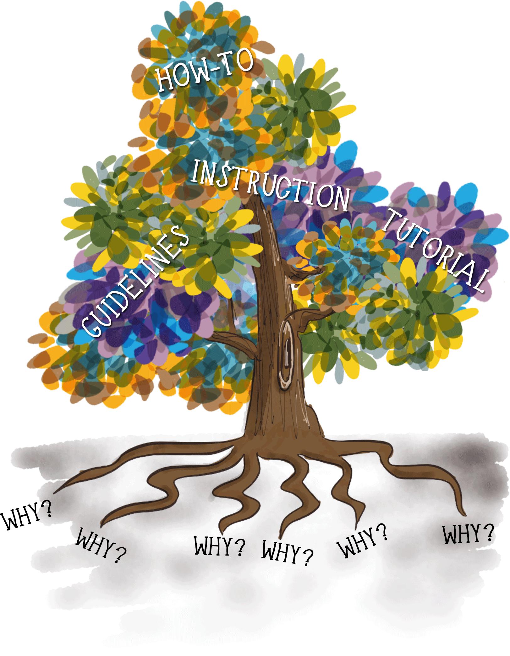 Всякие how-to, туториалы и руководства вырастают из простых «почему?»