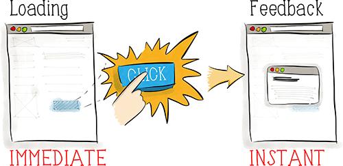 Мгновенно загружайте страницы и сразу же покажите обратную связь на конкретное действие.