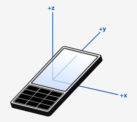 Разработка для Sailfish OS: использование датчиков (часть 1) - 2