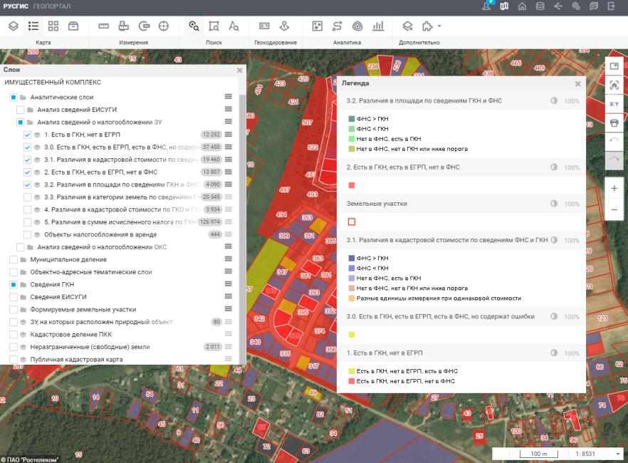 РусГИС — платформа для сложных задачек с аналитикой и геоданными - 3