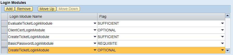 Настройка аутентификации в SAP Netweaver AS Java (Часть 3 из 3) - 5